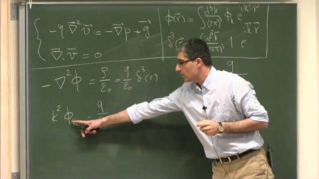 "Talk given by Ramin Golestanian at the summer school ""Mathematical approaches to complex fluids"" at the Isaac Newton Institute in Cambridge<br><br>July 2013"